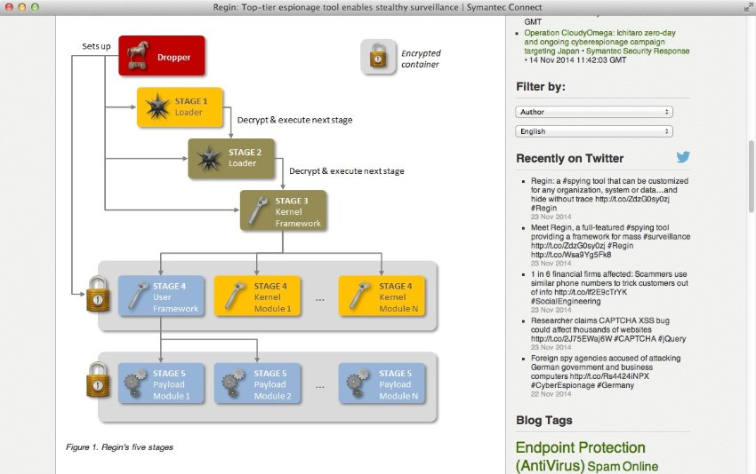 Screenshot Symantec / Regin
